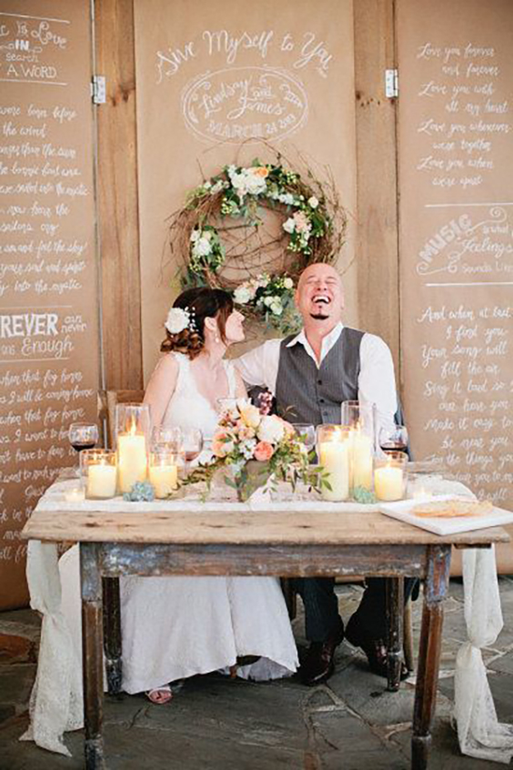 live stream your wedding ceremony